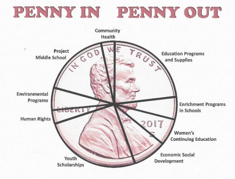 Penny In Penny Out